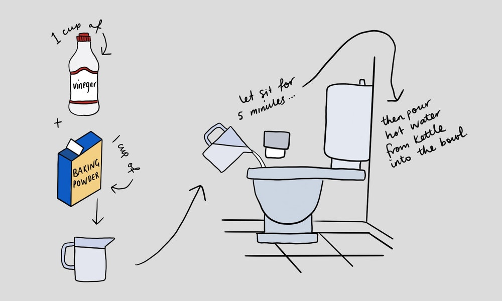 How To Unblock Your Toilet With Bicarbonate Soda Illustration
