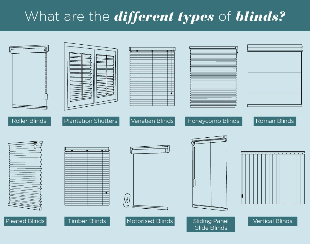 Different_Types_Of_Blinds